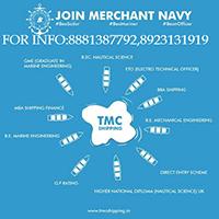 Tmc Dehradun logo