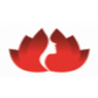 Dev Blossom Hotels Pvt Ltd (Hotel D Blossom) logo