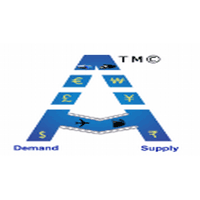 Annona IT Solutions Pvt. ltd. logo